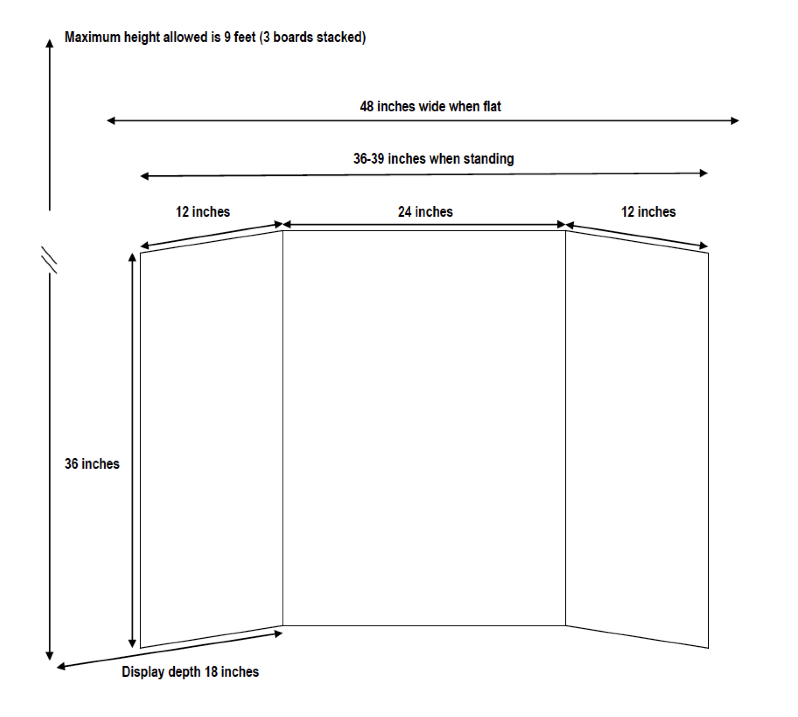 display board dimensions